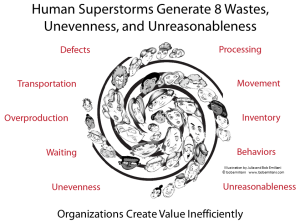 human_superstorm