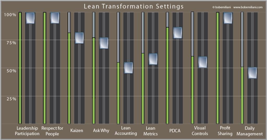 lean_settings