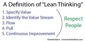 lean_def1