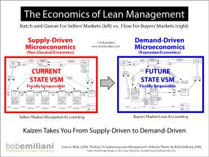 lean_economics1