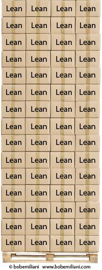 overprod_lean