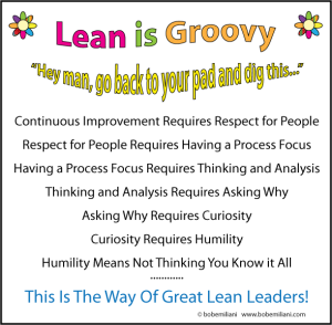 Lean-Leader-Way1