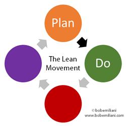 plan-do