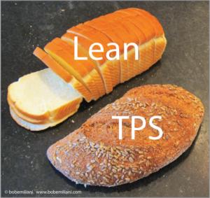 lean tps