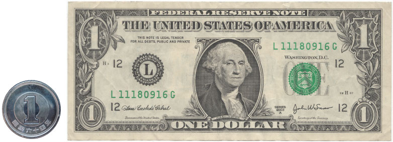 yen-dollar