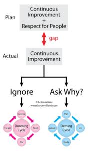 gap-path3