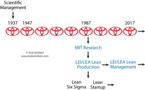 TPS Lean1 1
