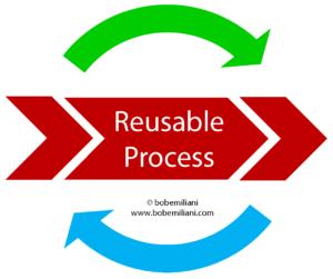 reusable process