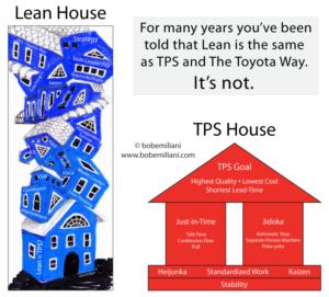 Lean TPS Houses4