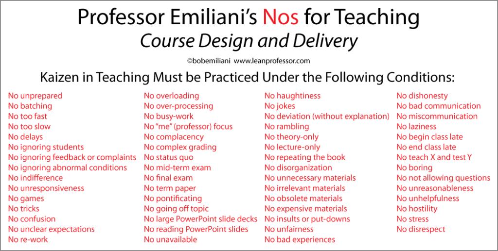 teaching nos