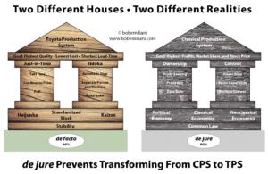 Houses1
