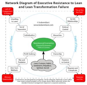 Network Diagram 150