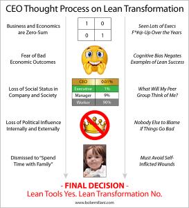 LT Decision