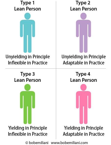 Lean Types