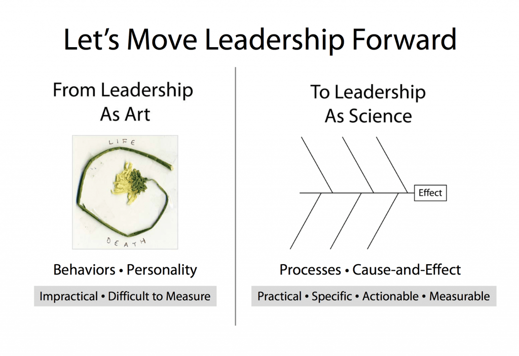 From Leadership as Art to Leadership as Science