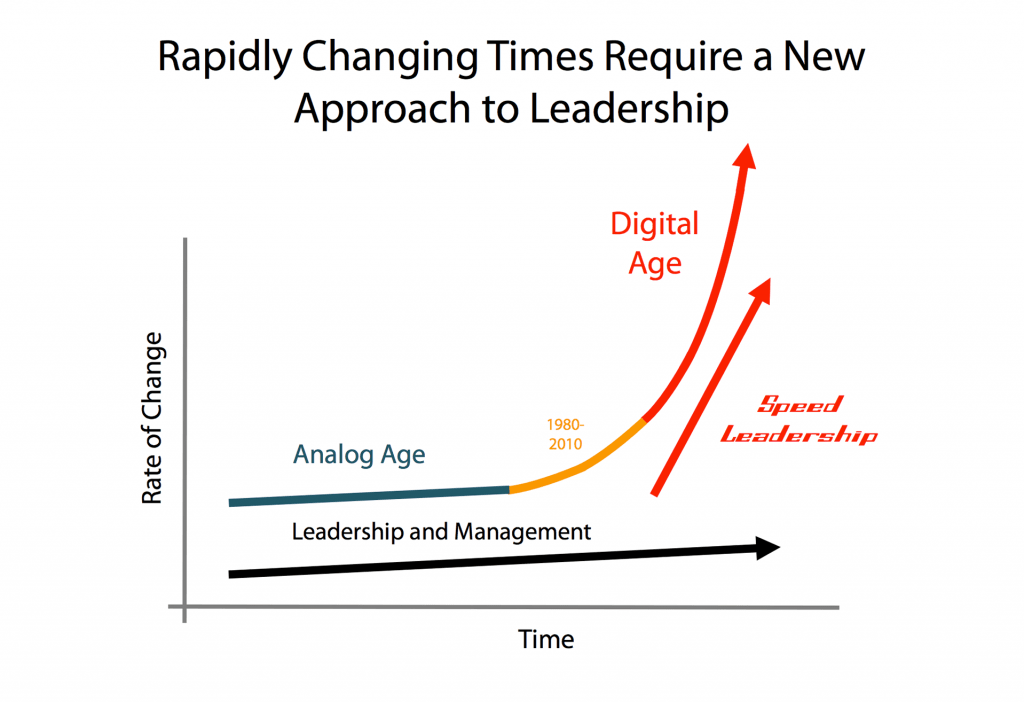 A New Approach to Leadership Development