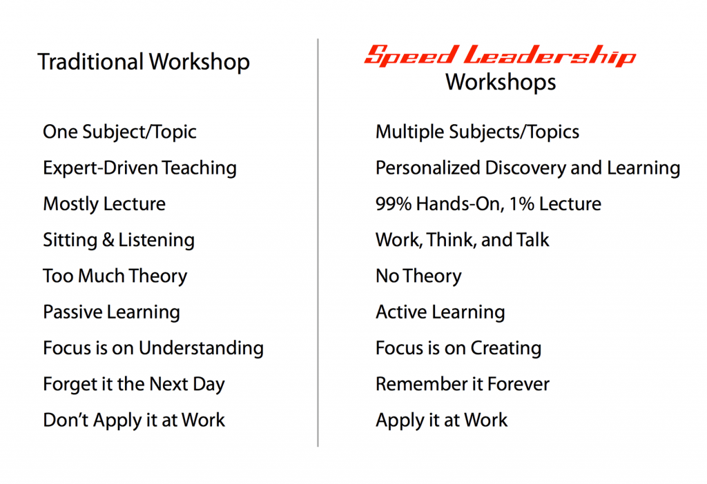 Speed Leadership Workshops are Better