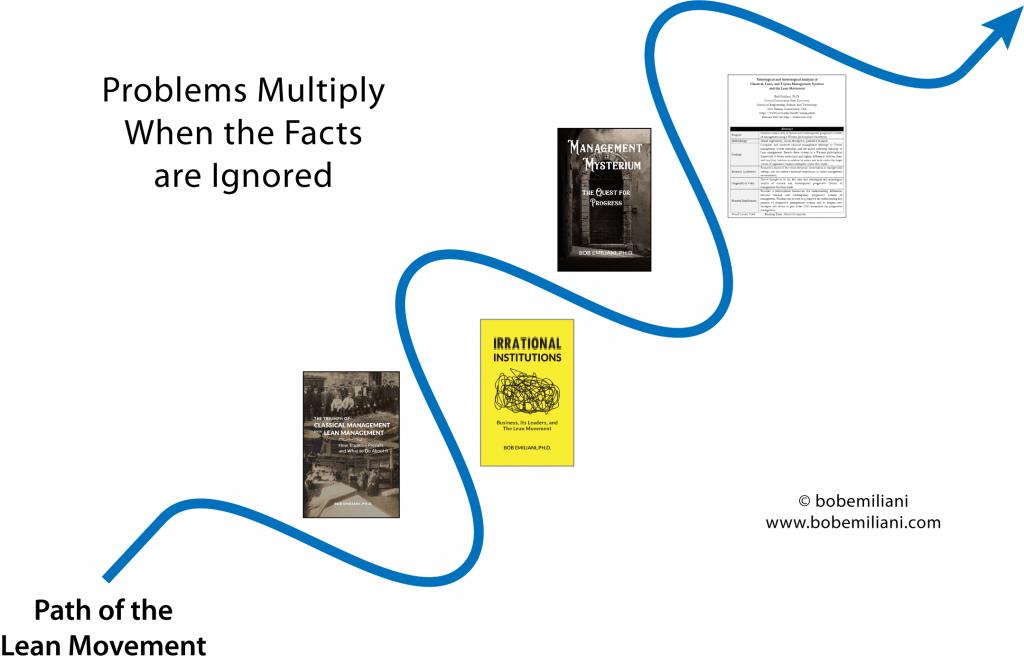 Fact Avoidance 1