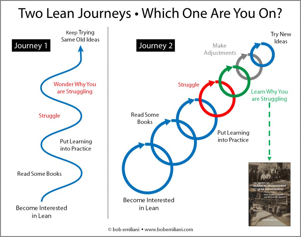 Lean Journeys1